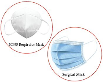 N95 and 3-ply surgical masks